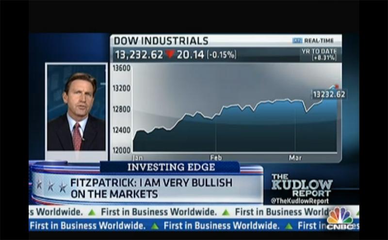 Bulls, Bears & Next Week's Market