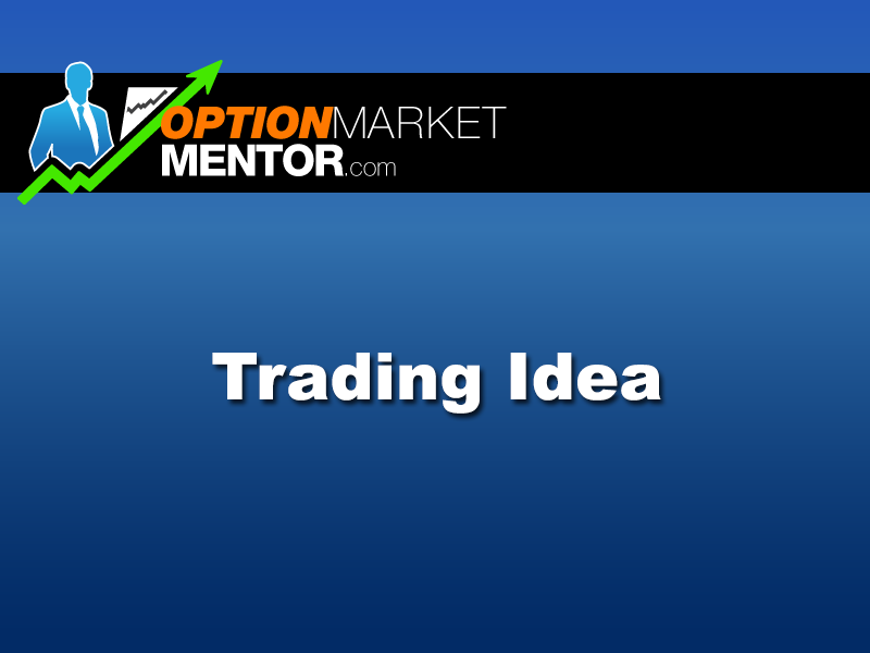 Trade Idea: Bull Put Spread on Facebook (FB)